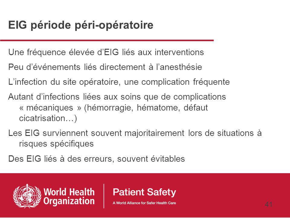 EIG période péri-opératoire