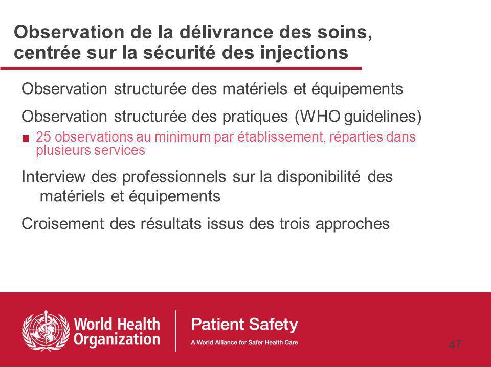 Observation de la délivrance des soins, centrée sur la sécurité des injections
