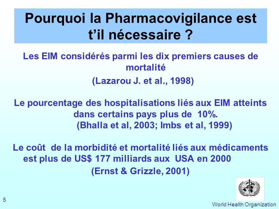 Pourquoi la Pharmacovigilance est t'il nécessaire