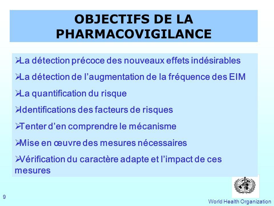 OBJECTIFS DE LA PHARMACOVIGILANCE