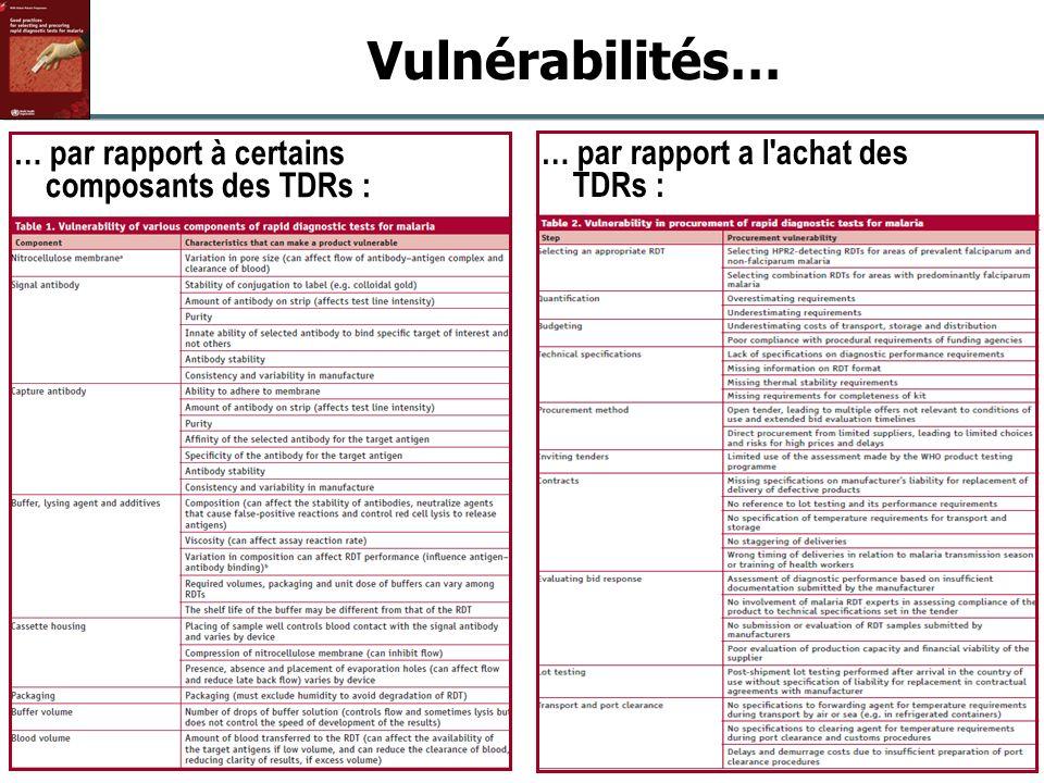 Vulnérabilités… … par rapport à certains composants des TDRs :