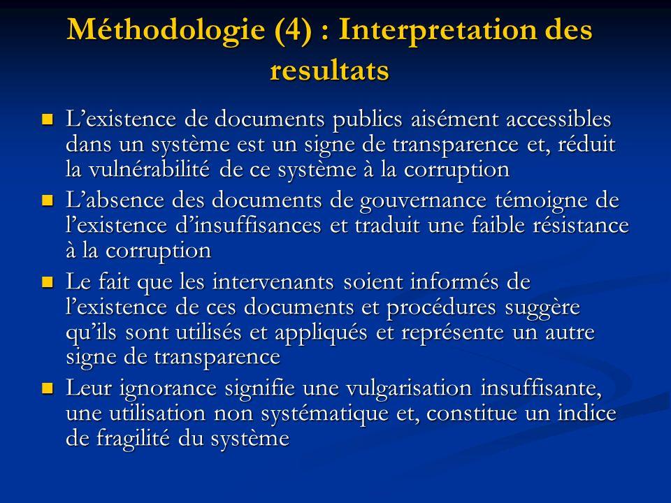 Méthodologie (4) : Interpretation des resultats