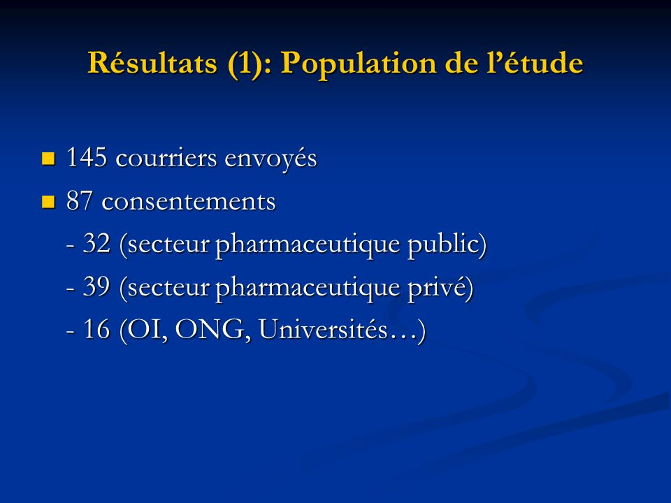 Résultats (1): Population de l'étude