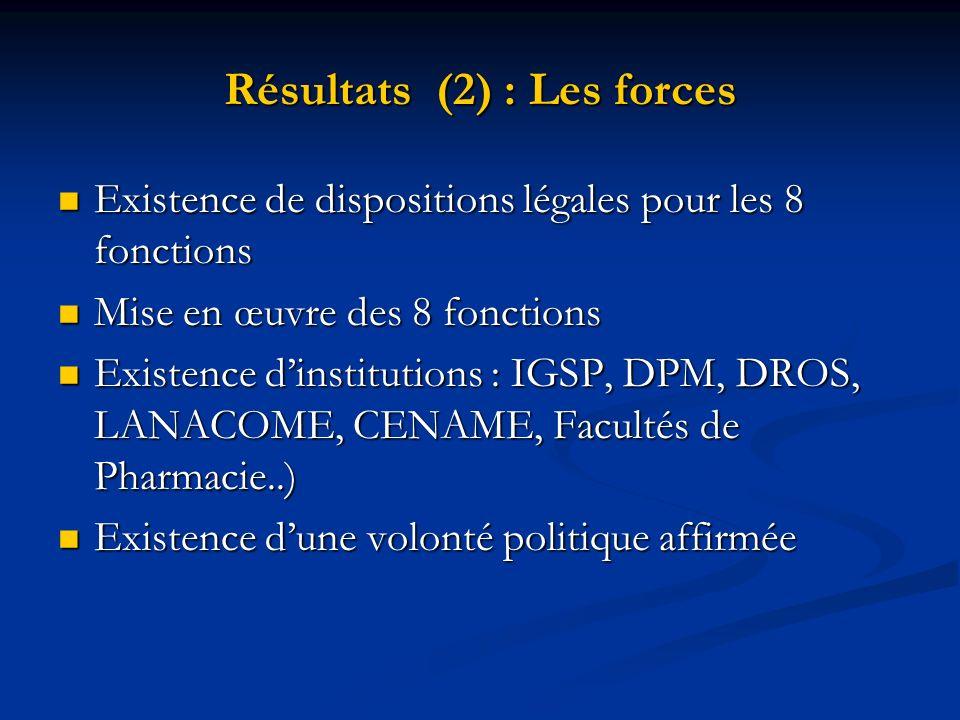 Résultats (2) : Les forces