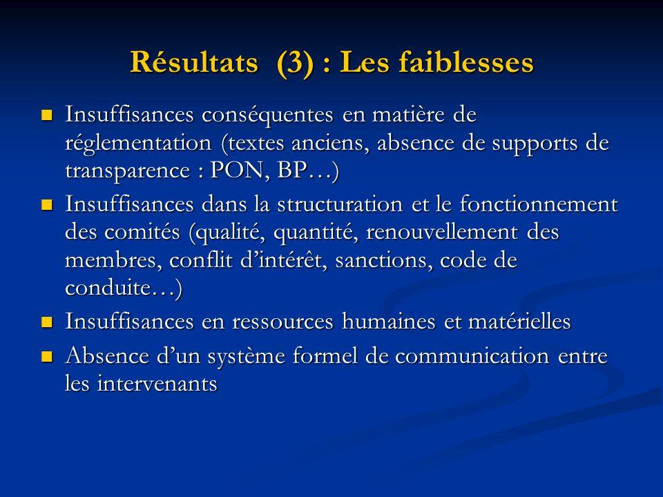 Résultats (3) : Les faiblesses