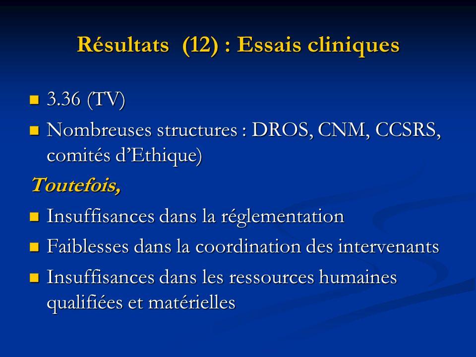 Résultats (12) : Essais cliniques