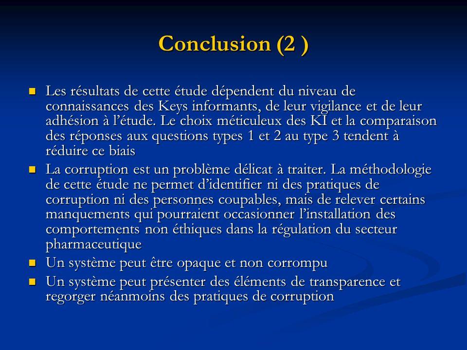 Conclusion (2 )