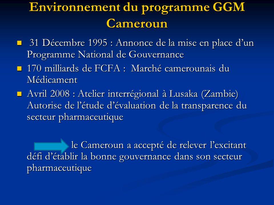 Environnement du programme GGM Cameroun