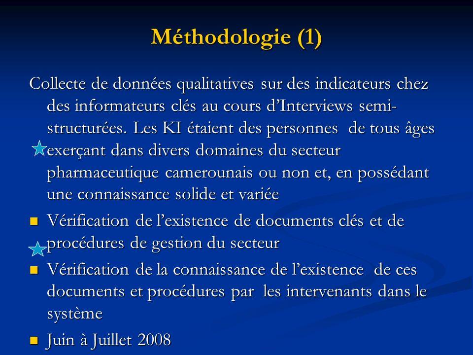 Méthodologie (1)