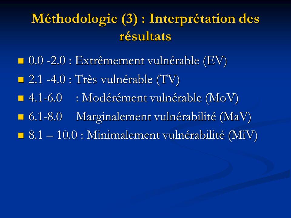 Méthodologie (3) : Interprétation des résultats