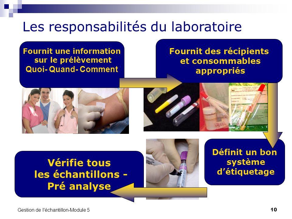 Les responsabilités du laboratoire