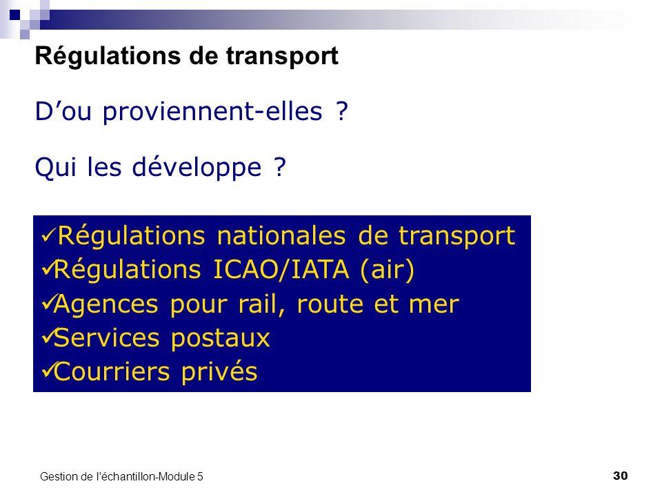 Régulations de transport D'ou proviennent-elles Qui les développe