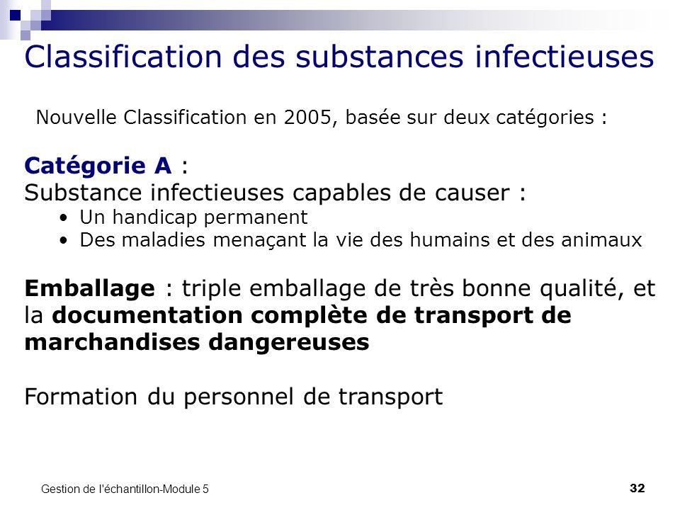Classification des substances infectieuses