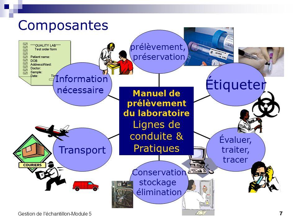 Composantes Étiqueter Transport Information nécessaire