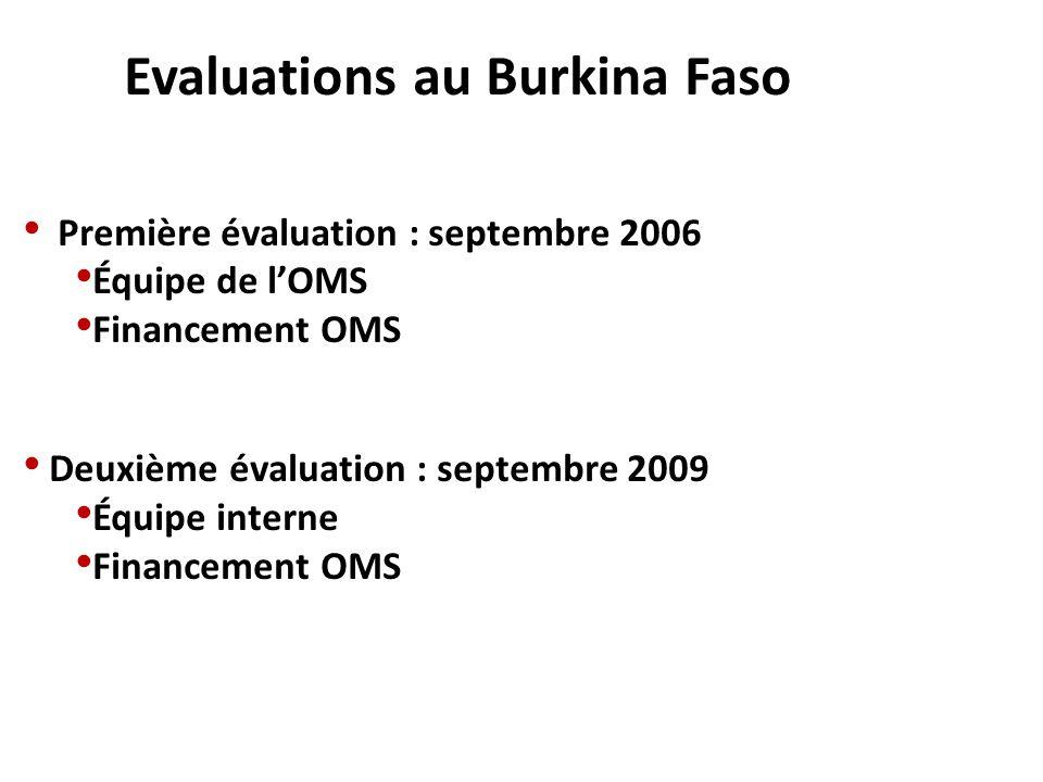 Première évaluation : septembre 2006 Équipe de l'OMS Financement OMS
