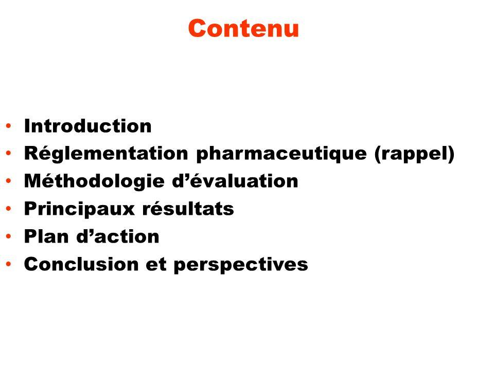 Contenu Introduction Réglementation pharmaceutique (rappel)
