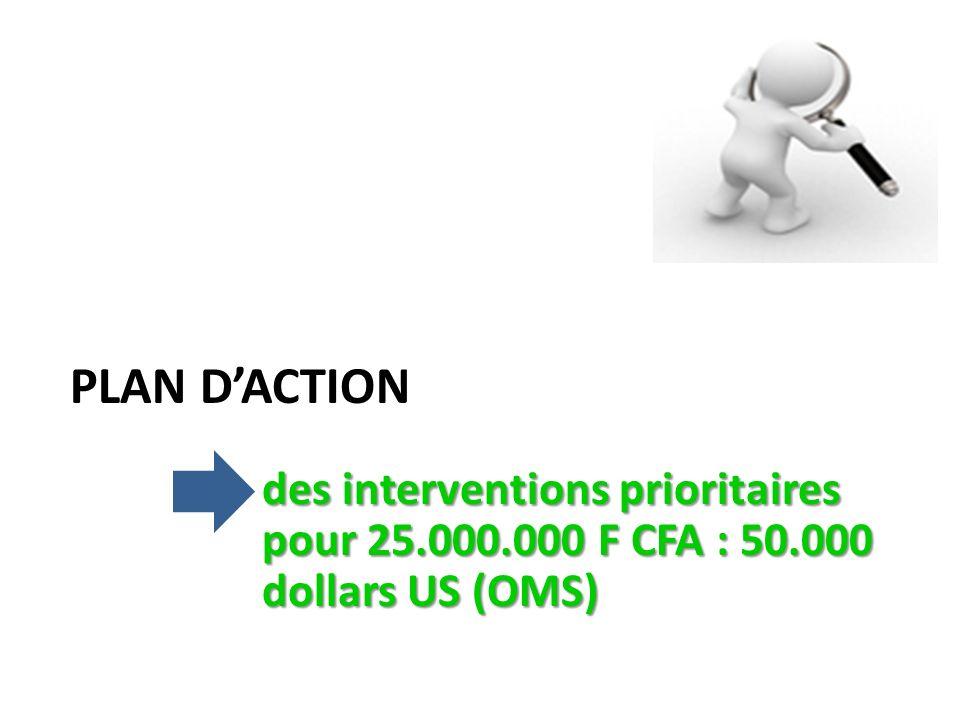 Plan d'action. des interventions prioritaires. pour 25. 000