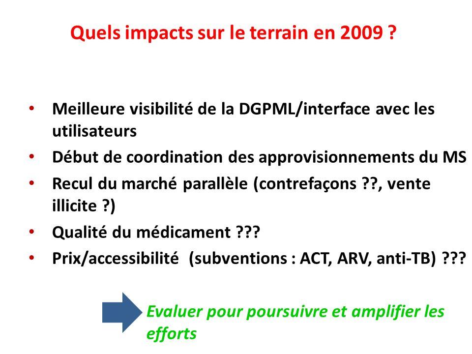 Quels impacts sur le terrain en 2009