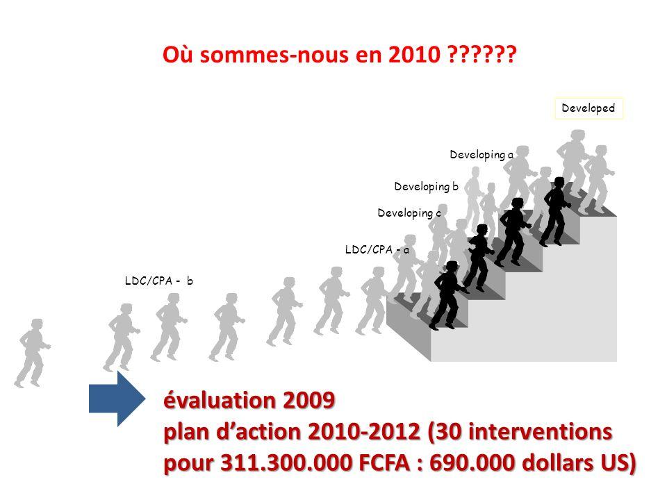 Où sommes-nous en 2010 évaluation 2009