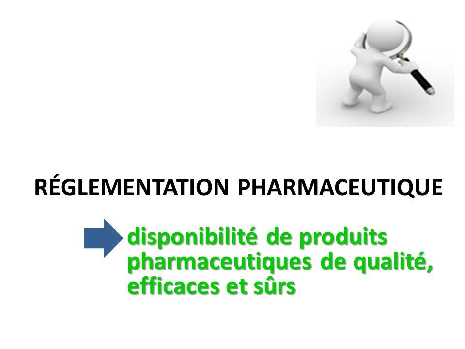 Réglementation pharmaceutique. disponibilité de produits