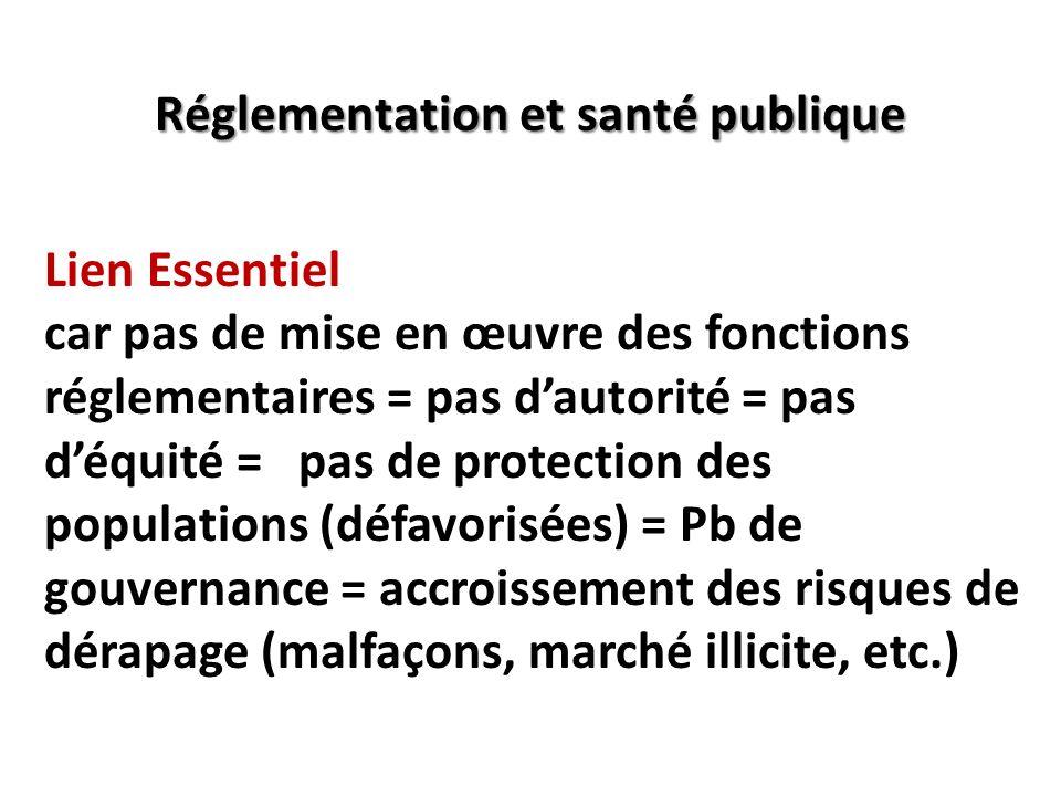 Réglementation et santé publique
