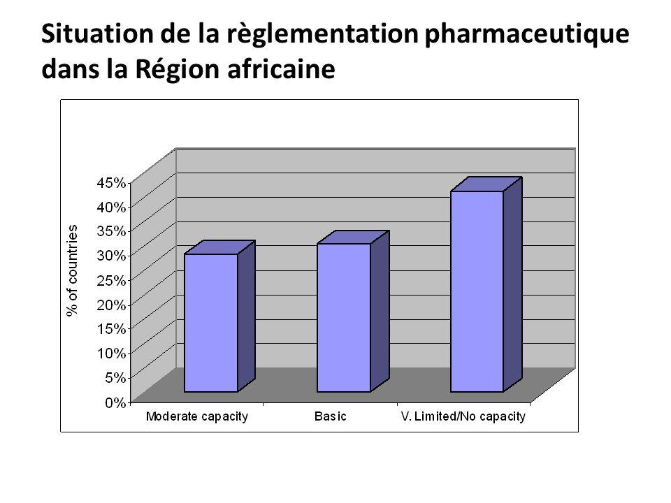 Situation de la règlementation pharmaceutique dans la Région africaine
