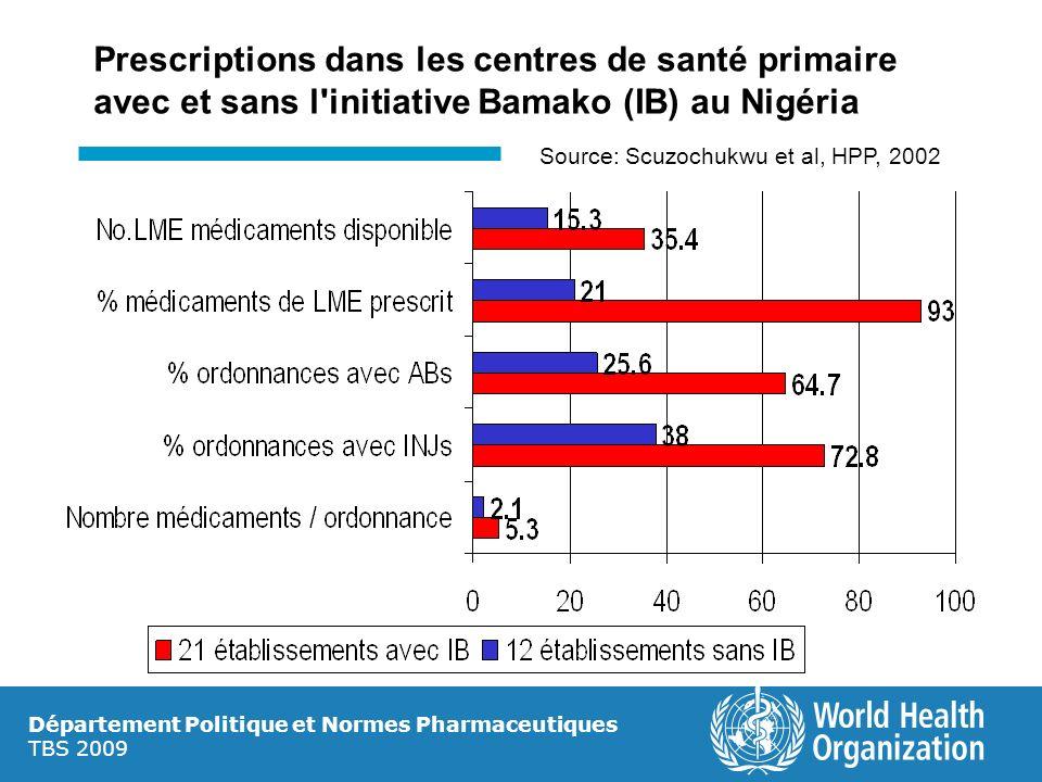 Prescriptions dans les centres de santé primaire avec et sans l initiative Bamako (IB) au Nigéria