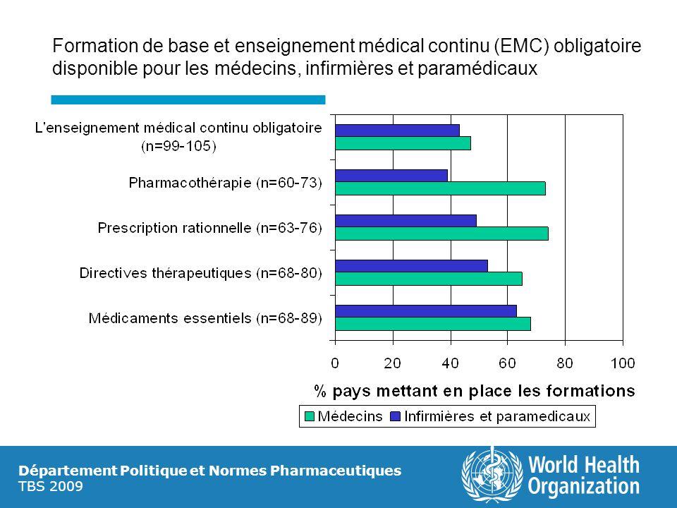 Formation de base et enseignement médical continu (EMC) obligatoire disponible pour les médecins, infirmières et paramédicaux