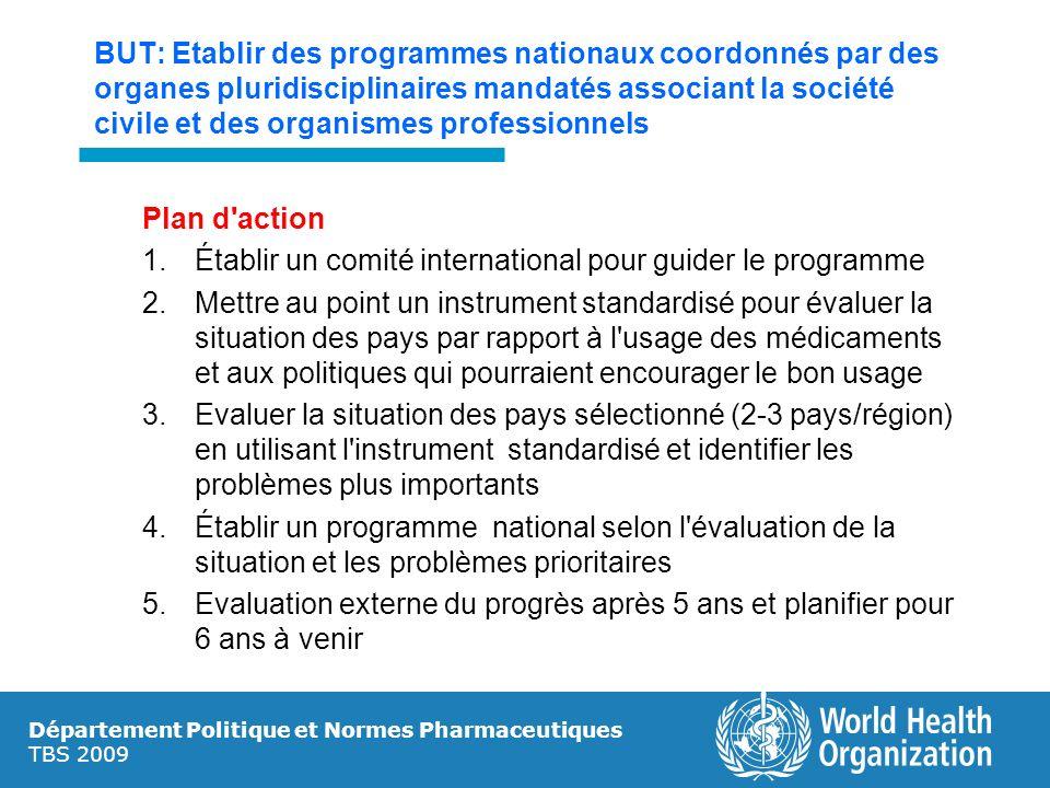 BUT: Etablir des programmes nationaux coordonnés par des organes pluridisciplinaires mandatés associant la société civile et des organismes professionnels