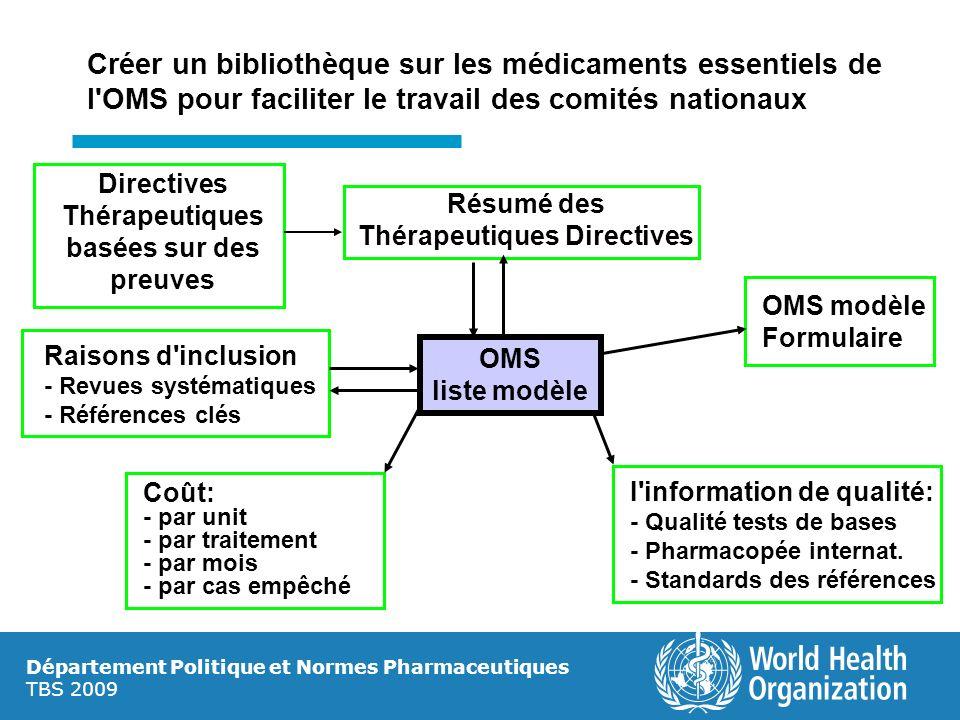 Résumé des Thérapeutiques Directives