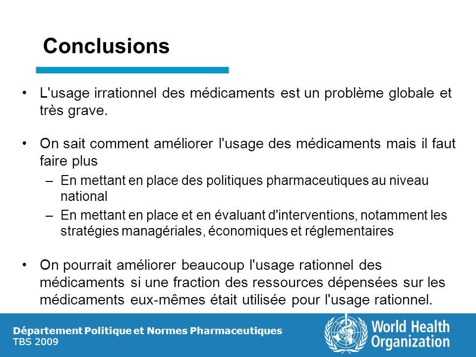 Conclusions L usage irrationnel des médicaments est un problème globale et très grave.