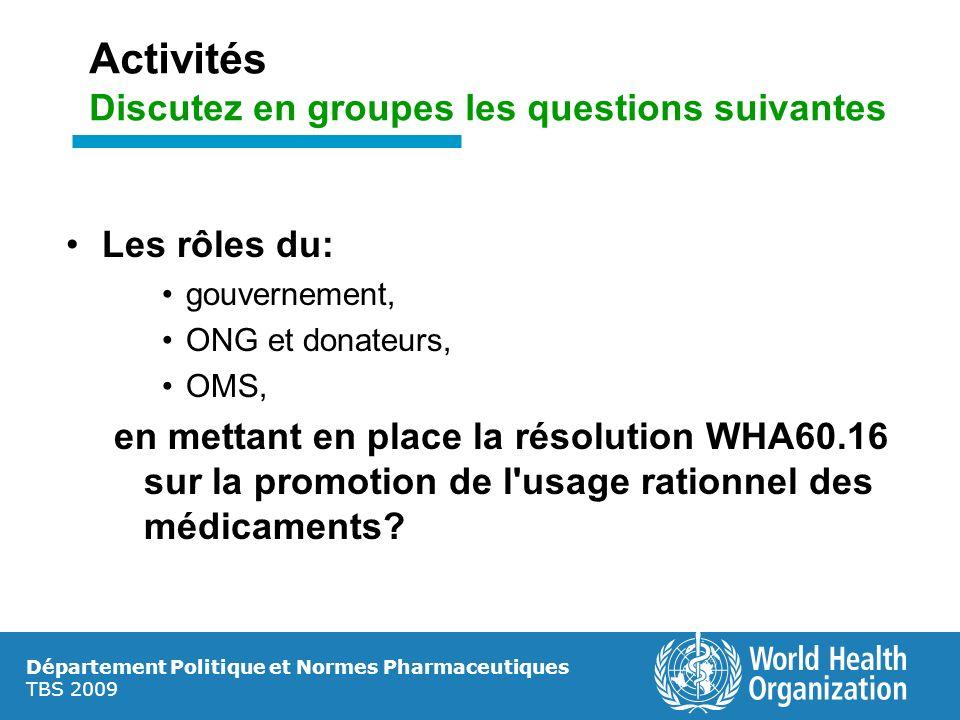 Activités Discutez en groupes les questions suivantes