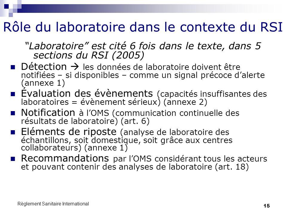 Rôle du laboratoire dans le contexte du RSI