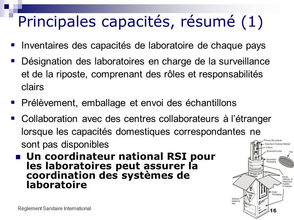Principales capacités, résumé (1)