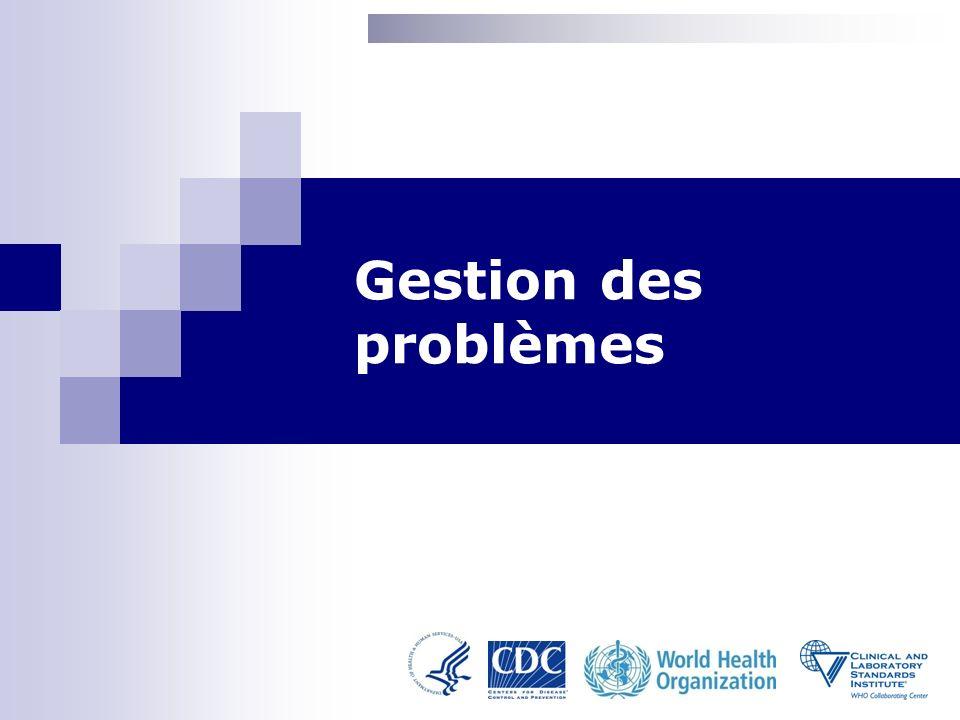Gestion des problèmes Gestion des problèmes - Module 14