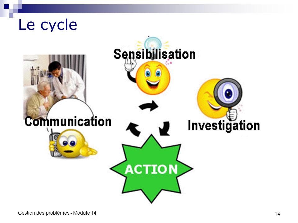 Le cycle Gestion des problèmes - Module 14