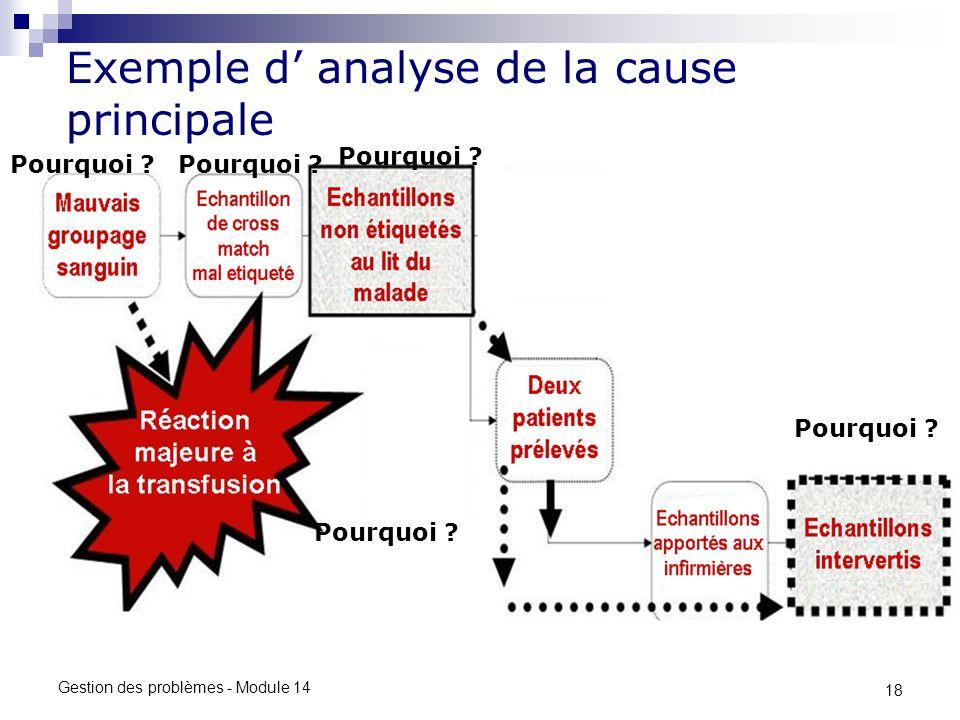 Exemple d' analyse de la cause principale
