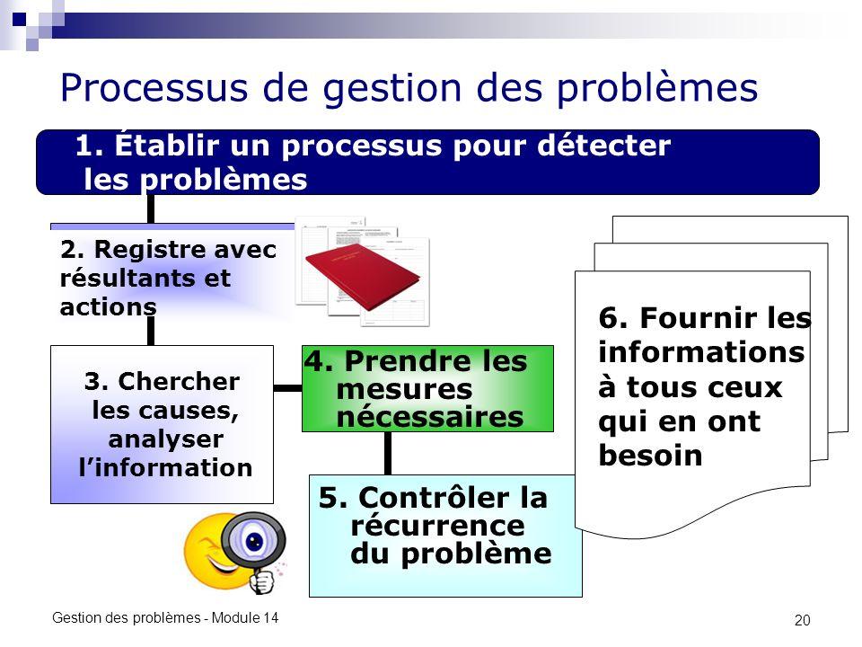 Processus de gestion des problèmes