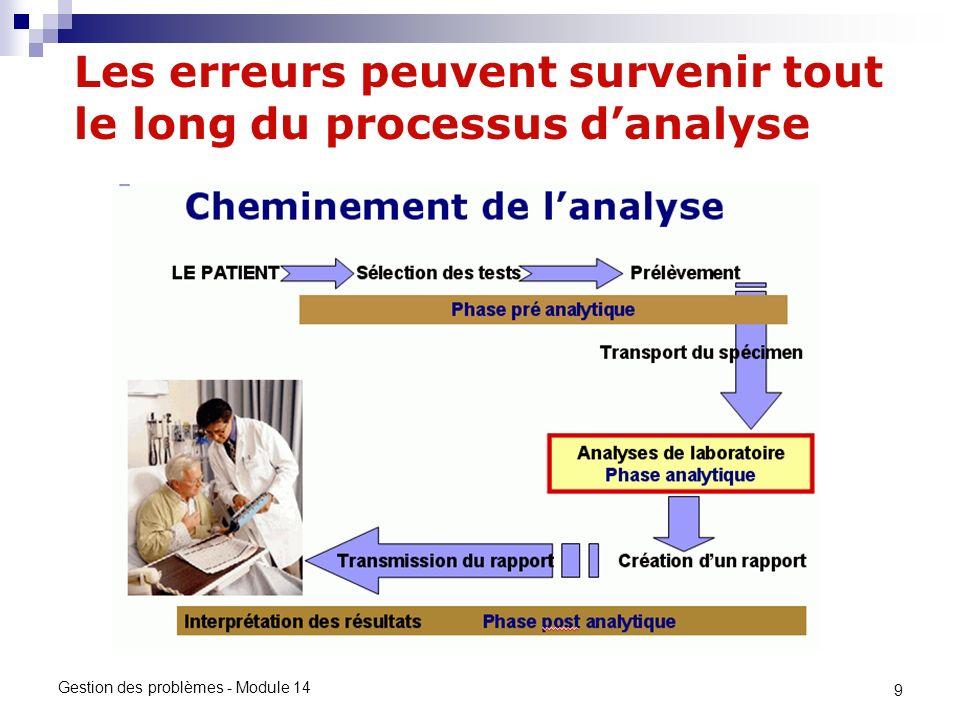 Les erreurs peuvent survenir tout le long du processus d'analyse