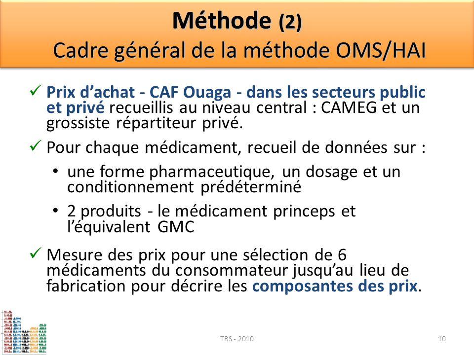 Méthode (2) Cadre général de la méthode OMS/HAI