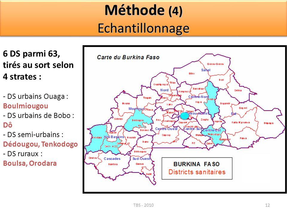 Méthode (4) Echantillonnage