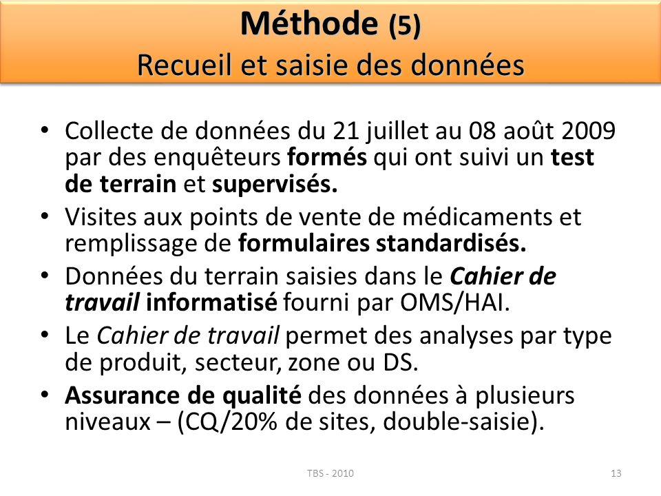 Méthode (5) Recueil et saisie des données