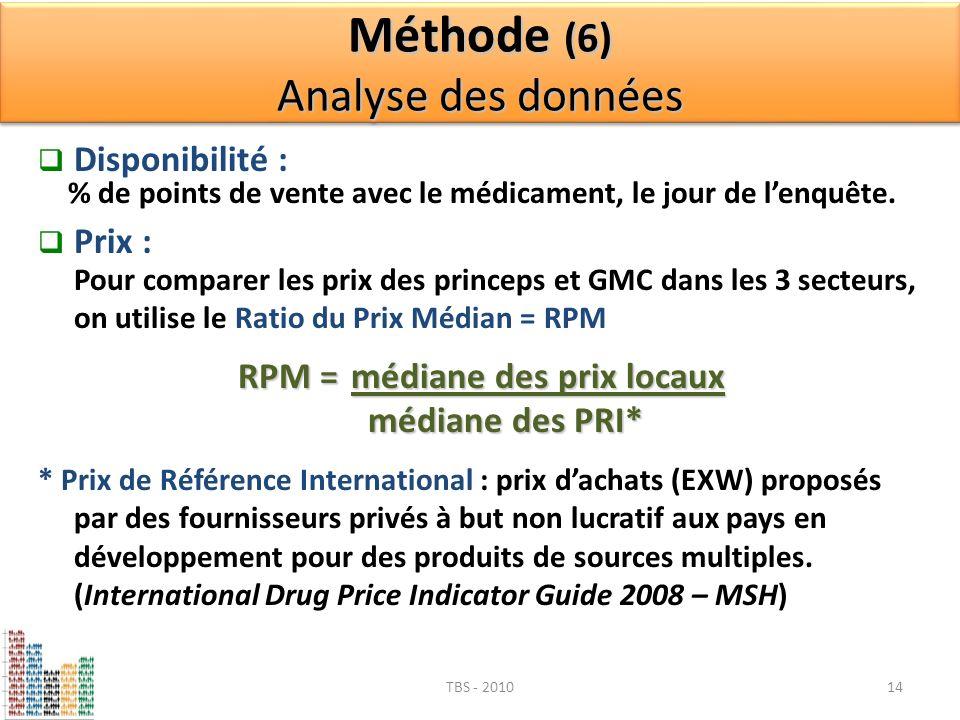 Méthode (6) Analyse des données