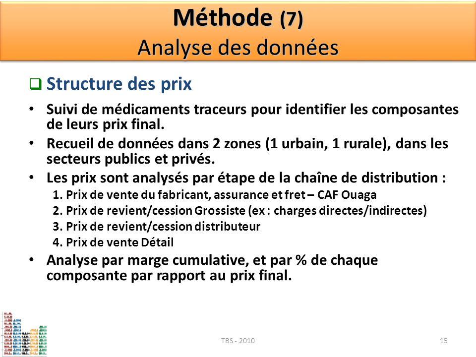 Méthode (7) Analyse des données