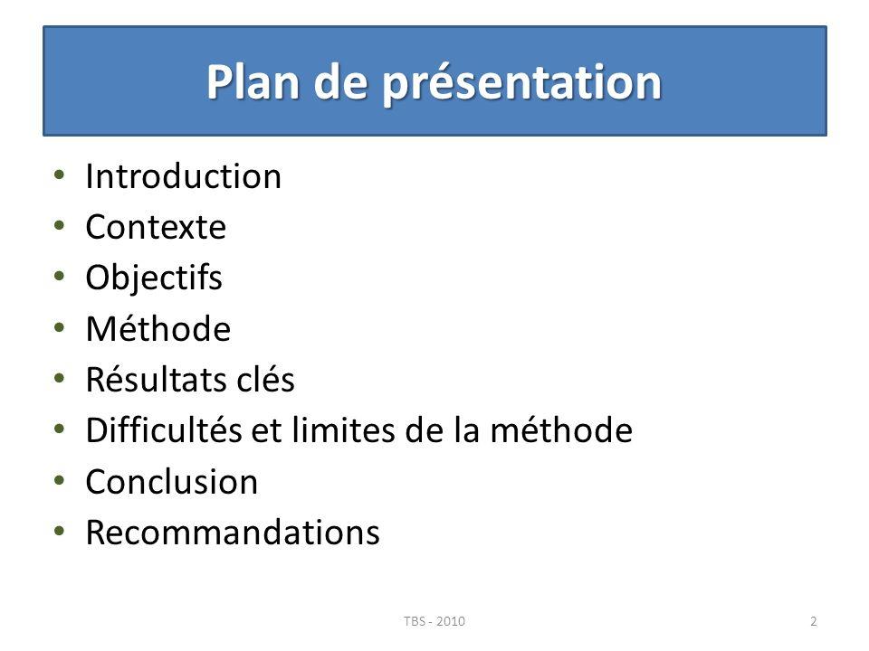 Plan de présentation Introduction Contexte Objectifs Méthode