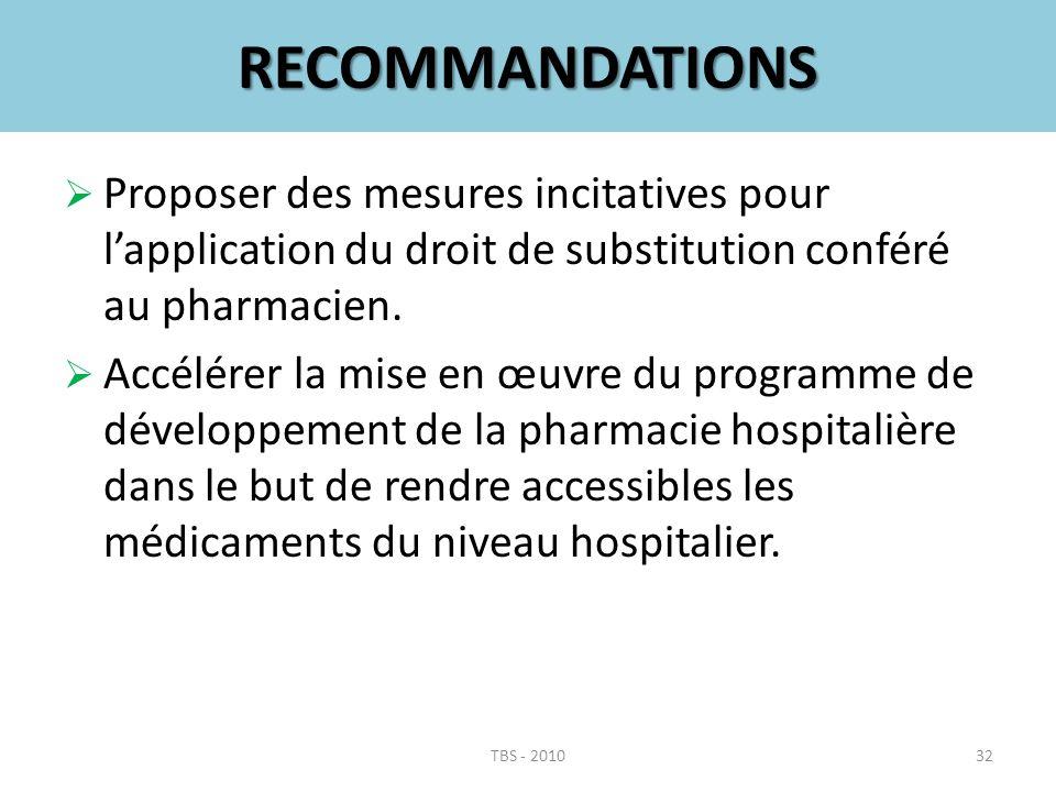 RECOMMANDATIONS Proposer des mesures incitatives pour l'application du droit de substitution conféré au pharmacien.