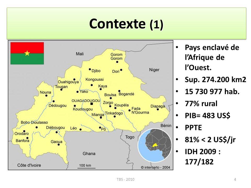 Contexte (1) Pays enclavé de l'Afrique de l'Ouest. Sup. 274.200 km2