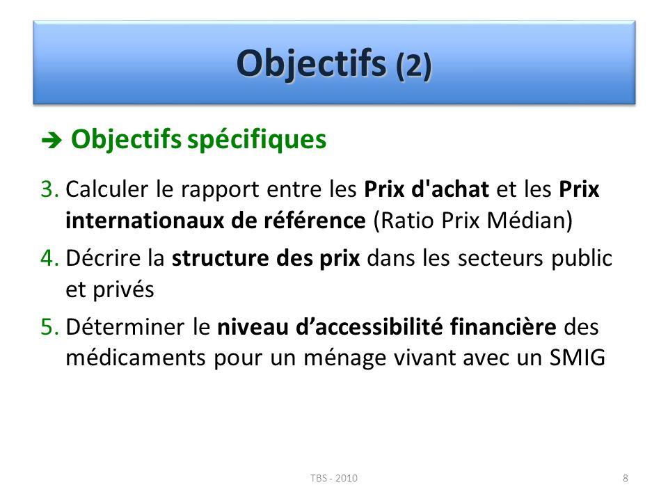 Objectifs (2) Objectifs spécifiques. Calculer le rapport entre les Prix d achat et les Prix internationaux de référence (Ratio Prix Médian)