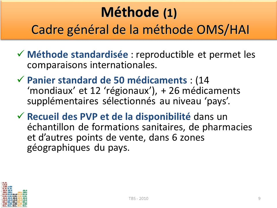 Méthode (1) Cadre général de la méthode OMS/HAI