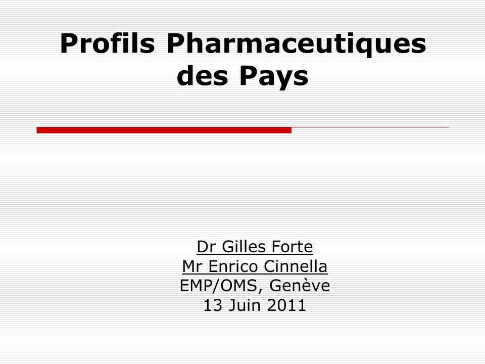 Profils Pharmaceutiques des Pays